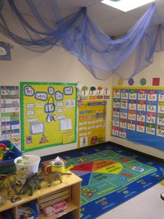 If I could move my smartboard, I think I'd like to have my circle time, off to the side. Classroom Decor Themes, Classroom Organisation, Classroom Setup, Classroom Management, Organization, Preschool Curriculum, Preschool Classroom, Homeschooling, Kindergarten