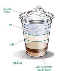 Iced white mocha