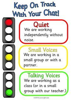 This is used to maintain sound levels in the classroom. The teacher can hold up the color of card for what type of voice she wants the children to use, and this will limit having to repeatedly remind the students to lower their voices.