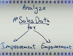 It's Important to Analyse Sales Data Math, Life, Math Resources, Early Math, Mathematics