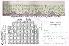 Crochet Edging Border Trim