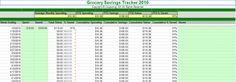 2012 Grocery Savings Spreadsheet. Quick and Easy way to track our household spending