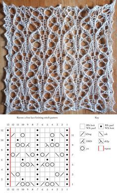 Raven: Lace Knit Stitch with ChartRaven: a free lace knitting stitch patternJoin me in my journey of learning and then mastering the skills of Knitting. I will also be discovering a whole world of Knitting patterns to share with you all.This Pin was Lace Knitting Stitches, Lace Knitting Patterns, Knitting Charts, Lace Patterns, Loom Knitting, Free Knitting, Stitch Patterns, Knitting Ideas, Knit Lace