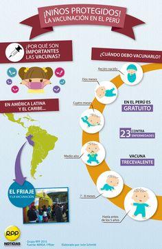 Importancia de la vacunación en niños #Perú, vía RPP Noticias