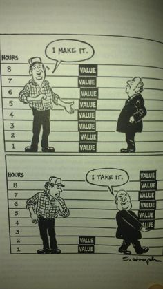 Marx and labor theory of value