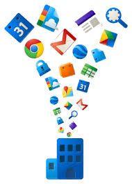 Le applicazioni di Google nel Cloud - Mind Map