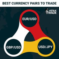Wetalktrade helps you to become a successful Forex trader. Find solutions and answers to all your problems and questions about FOREX. Time for Serious trading. Best Books For Men, Good Books, Financial News, Financial Markets, Relative Strength Index, Global Stock Market, Trading Quotes, Gbp Usd, Global Stocks