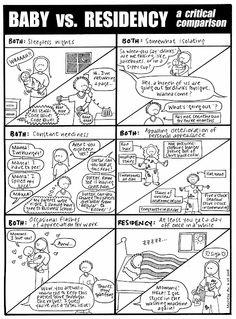 Baby vs. Residency, comic strip, medical humor