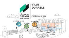 """Le Design Lab Ville durable est une plateforme créative d'expérimentations créée par L'École de design Nantes Atlantique en mars 2012. Il a pour objet d'articuler la pédagogie, les collectivités locales, le monde des entreprises (PME et grands groupes), et celui de la recherche autour du développement d'innovations centrées sur les usages dans les domaines de la stratégie et de la prospective pour les aménagements (habitat, espace public, commerces) et les transports dans la """"ville durable""""."""