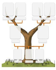 DDM:Le temps : L'arbre généalogique