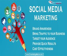Brand Awareness Bring Traffic to your Business Target your Audience Provide Quick Results Cost-Effective . Digital Marketing Strategy, Digital Marketing Services, Content Marketing, Online Marketing, Social Media Marketing, Brand Management, Management Company, Responsive Template, Social Services