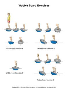 Summit Medical Group - Foot Fracture: Fifth Metatarsal Fracture Exercises