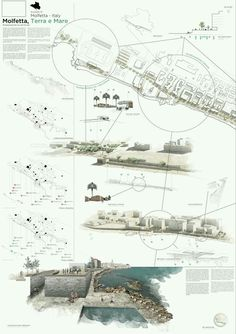 Galería de Finalista Europan Molfetta, Terra e Mare / Molfetta - 11 - ?adiye kumru- : Galería de Finalista Europan Molfetta, Terra e Mare / Molfetta - 11 - ? Landscape Architecture Drawing, Architecture Panel, Architecture Graphics, Architecture Courtyard, Classical Architecture, Ancient Architecture, Sustainable Architecture, Presentation Board Design, Architecture Presentation Board