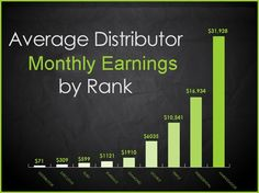 Become an ItWorks Distributor | Get Wrap Crazy 501)658-1763 text me today and ask how! HashtagWrapStar.myitworks.com