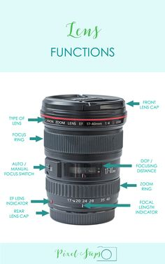 Photography Tips? Learn about camera Lens Functions | photography infographic