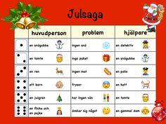 ASL i åk 1 | skolfröken fräken Educational Activities For Kids, Learning Activities, Learn Swedish, Swedish Language, School Posters, Crafty Kids, Preschool Crafts, School Supplies, Parenting