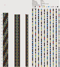 Pattern Crochet - Perleaqua