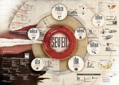 "Infographics for the film ""Seven"" - AMAZING!!"