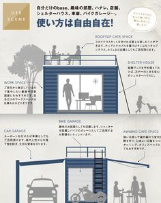 木製コンテナハウス 販売開始!! | UROCO DESIGN LAB