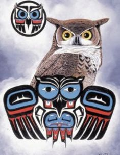 symbols.net387 x 500 · pngNative American Falcon Zodiac Symbol  Native American Symbols The Brothers symbol is depicted in almost every creation story among the Native American Indians.symbols.com