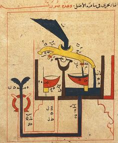 Arabic Machine Manuscript Images from an Arabic manuscript featuring schematics for water powered systems, pulleys and gearing mechanisms. The date is unknown but is thought to be from sometime between the and century Ancient Aliens, Ancient Art, Diagram Design, Ancient Persian, Calligraphy Words, Science Art, Illuminated Manuscript, Cartography, Islamic Art