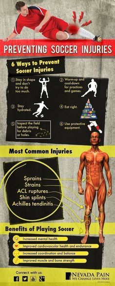 With a few precautions, you can enjoy the health benefits of soccer. While there are risks of injury, there are many methods for preventing soccer injuries. Soccer Drills For Kids, Basketball Tricks, Soccer Workouts, Soccer Practice, Soccer Skills, Soccer Tips, Soccer Games, Basketball Outfits, Basketball Training Equipment