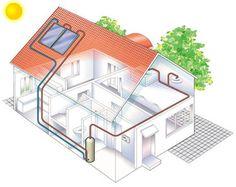 36 Best Solar Hot Water Heater images in 2013   Solar, Water, Solar