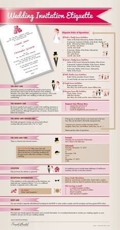 Good thing they have these lol :) Wedding Invitation Etiquette | Wedding Matrix