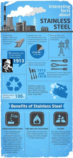 ALLOY GRADES INFOGRAPHIC - Google Search Steel Grades, Conductors, Inventions, Fun Facts, Infographic, Google Search, Infographics, Funny Facts, Visual Schedules