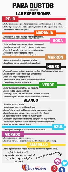Expresiones en español con colores. Una buena forma de ampliar y recordar vocabulario es reunirlo asociando ideas: ¡colorea tu español!