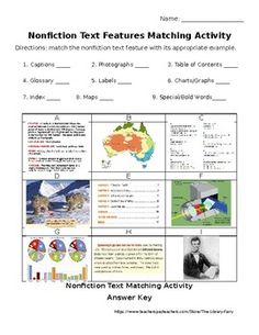 This activity is designed to assess and/or review students' understanding of simple nonfiction/information text features, such as glossary, maps, index, captions, bold words, etc.