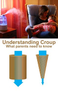 Understanding croup - an important post for parents to save #kidshealth #croup #sickness