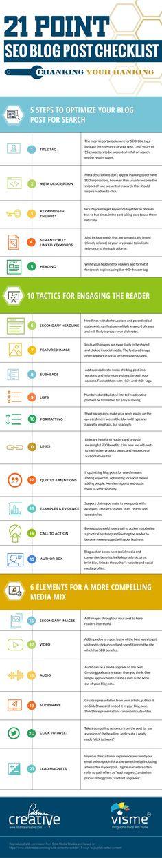 Hola: Una infografía con elChecklist para el SEO del post de tu Blog. Vía Un saludo