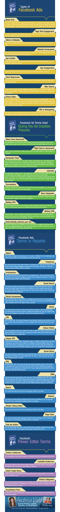 Types of #Facebook Ads. Find your exact target audience on Facebook - http://smal.in/FaceSniper #infographic