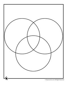 Venn diagram template yahoo image search results venn diagram 3 circle venn diagram template idea use for conflict resolution between three friends ccuart Gallery