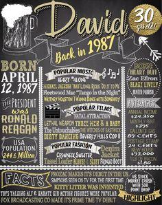 1987 Geschichte Zeichen 30. Geburtstag für von CustomPrintablesNY