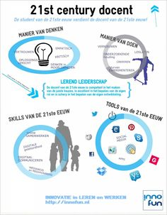 21st century docent (infographic)