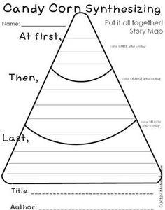 Synthesizing Story Map FREE - A Modern Teacher - TeachersPayTeachers.com