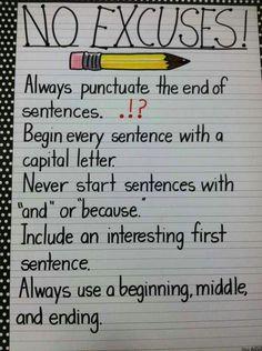 ELA Anchor Charts: No Excuses! - ELA Anchor Charts: No Excuses! Applying Graphs and Topographical Charts Writing Lessons, Teaching Writing, Writing Activities, Writing Skills, Writing Ideas, Essay Writing, Teaching Punctuation, Writing Strategies, Writing Process