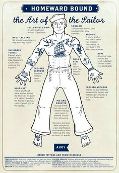Sailor tattoos and their meanings ~@guntotingkafir GOD BLESS OUR VETS, GOD BLESS OUR TROOPS AND GOD BLESS AMERICA!!! #navy #usn #navyseals