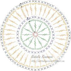Outstanding Crochet: Search results for crochet motifs Campfire Cardigan Crochet Pattern, Cardigan Au Crochet, Gilet Crochet, Crochet Vest Pattern, Crochet Motifs, Beige Cardigan, Crochet Jacket, Crochet Mandala, Crochet Diagram