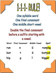 1-1-- Rule  for Spelling from Essential Reading / Language Skills on TeachersNotebook.com (1 page)