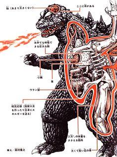 Godzilla y sus Kaiju, en fantásticas ilustraciones de 1967