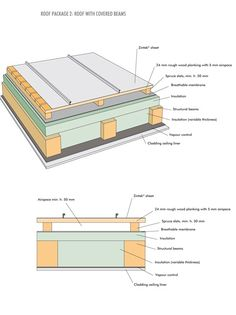 Zinc roofing, façades and guttering DWG drawings and catalogues Zinc Cladding, Roof Cladding, Cladding Systems, Shed Floor Plans, Shed Plans, Zinc Roof, Metal Roof, Shingle Style Architecture, Architecture Details