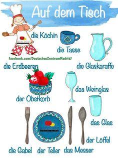 German Grammar, German Words, Learn German, Learn English, German Resources, Deutsch Language, Germany Language, Languages Online, German Language Learning