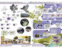 ALBA IULIA 2030 Strategic Agenda