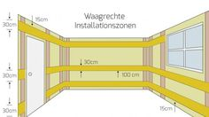 elektro installationszonen nach din 18015 3 elektro hausbau und elektroinstallation haus. Black Bedroom Furniture Sets. Home Design Ideas