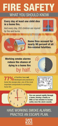 FIRE SAFETY TIPS INFOGRAPHIC   Shared by LION