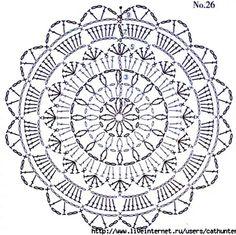 Black Lace Circle Motif Crochet Dress ⋆ Crochet Kingdom black crochet dress diagram 2 Learn the fact Motif Mandala Crochet, Crochet Doily Patterns, Crochet Borders, Crochet Diagram, Crochet Chart, Crochet Squares, Thread Crochet, Filet Crochet, Crochet Doilies