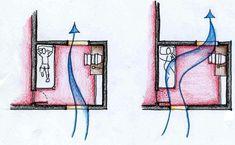 Diminua o consumo de energia da sua casa aproveitando a ventilação e iluminação natural - Quem Tem Terreno Quer Casa